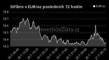Graf  EUR 72H