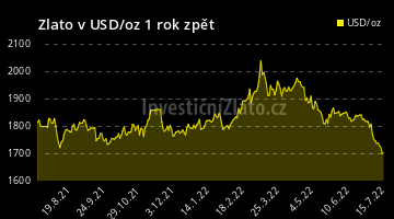 Graf Zlato USD 1Y