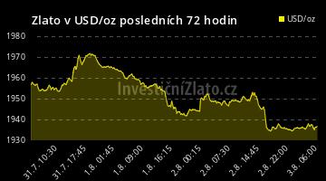 Graf Zlato USD 72H